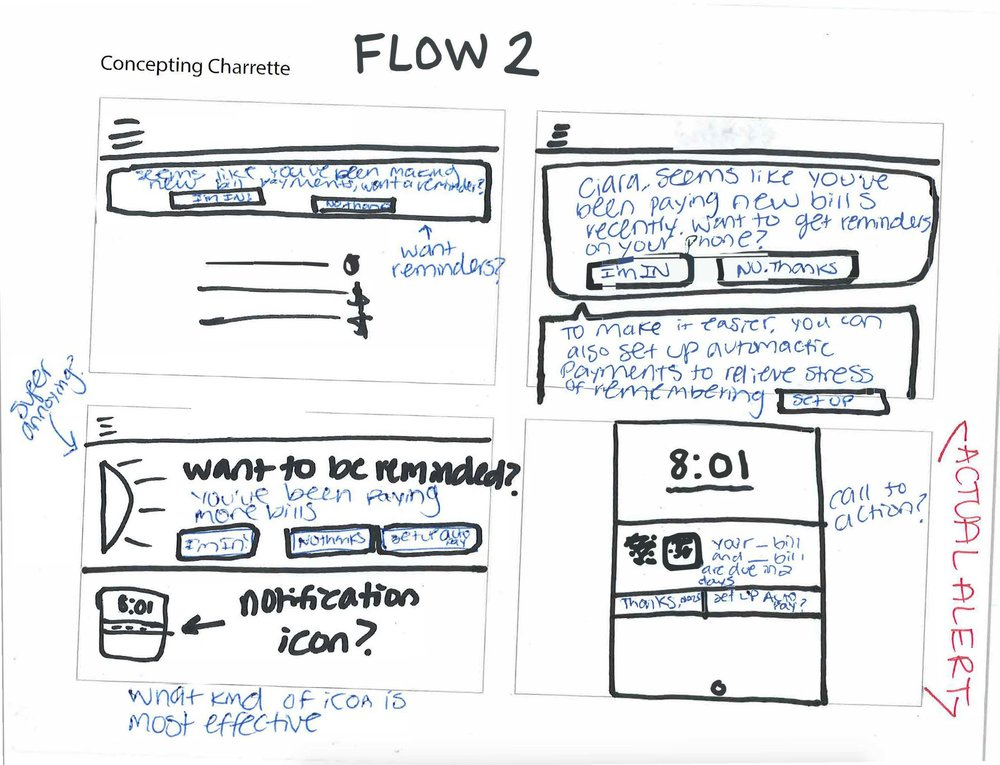 ConceptingCharettes_Page_04.jpg