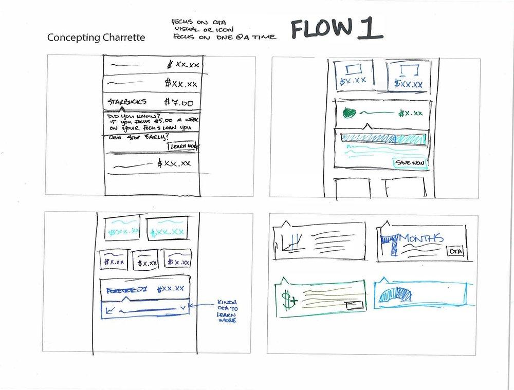 ConceptingCharettes_Page_03.jpg