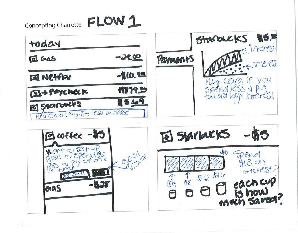 ConceptingCharettes_Page_01.jpg