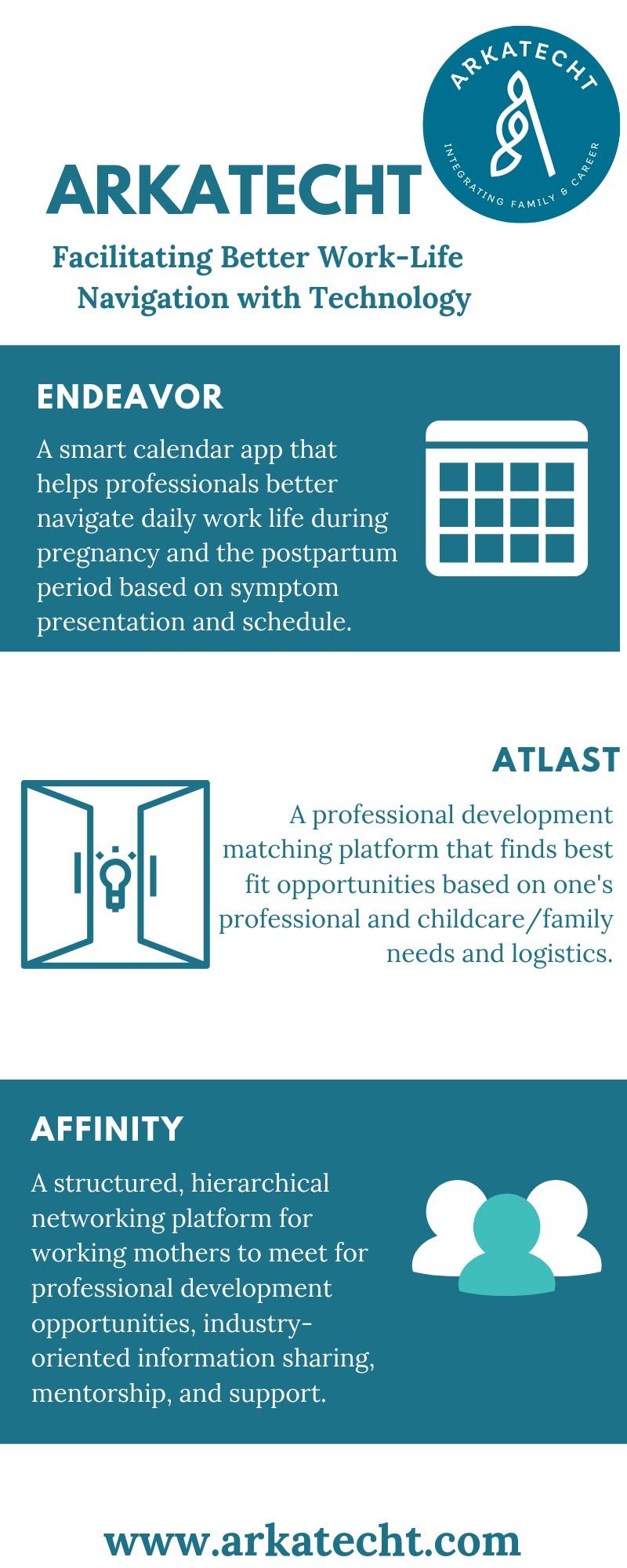 Arkatecht+B2B+Infographic.jpg