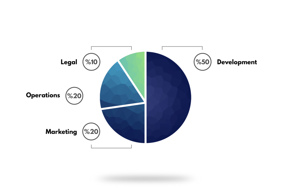 pie_chart_02_v2.png