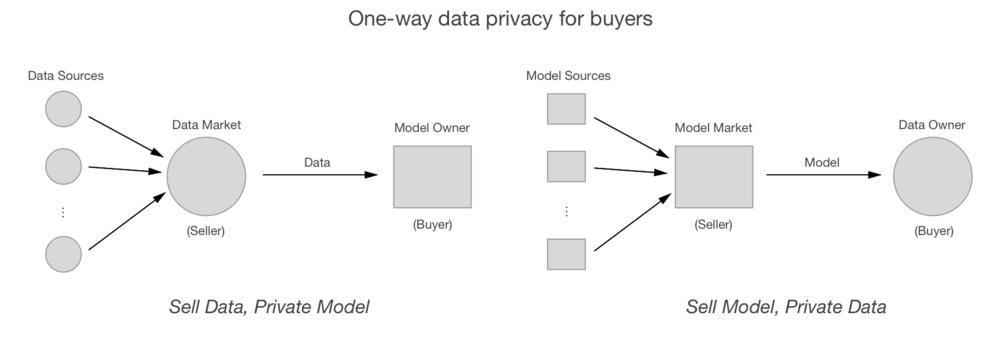 Data Market.png