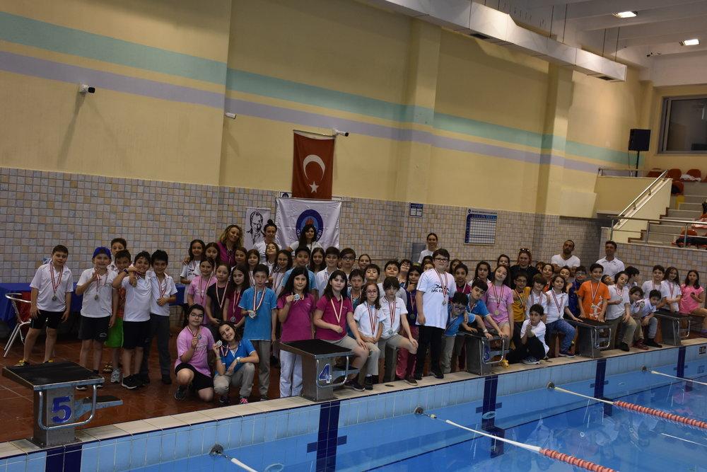 yüzme 5 (2).JPG