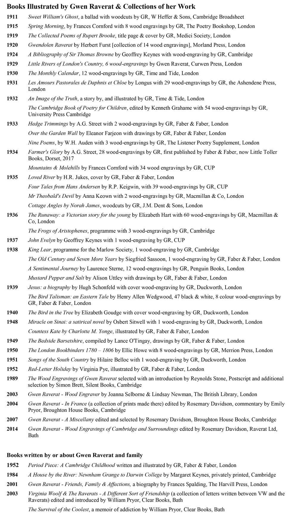 bibliography single sheet.jpg