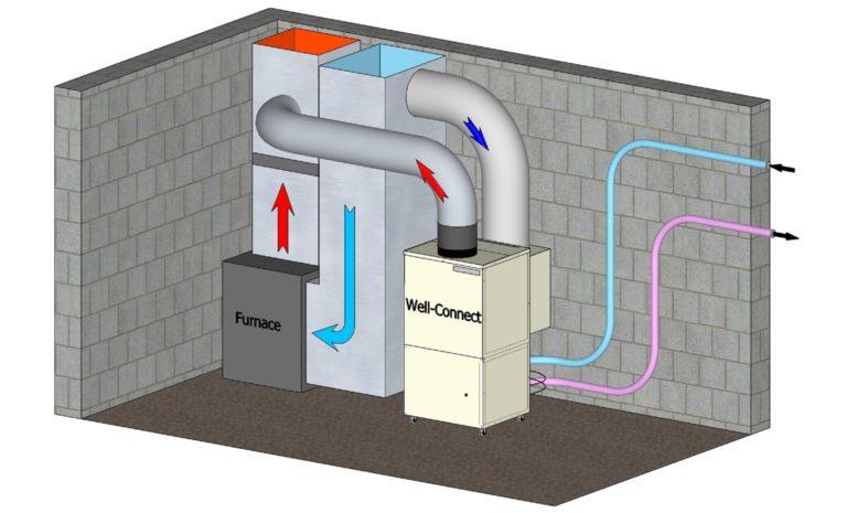 Integrated System.jpg