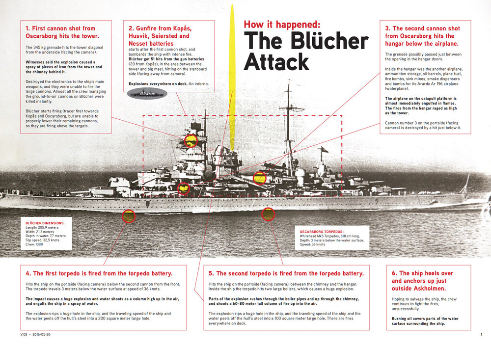 Blucher_Attack_overview.jpg