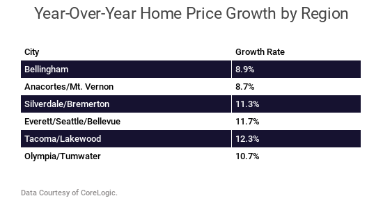 home-price-growth-by-city.png