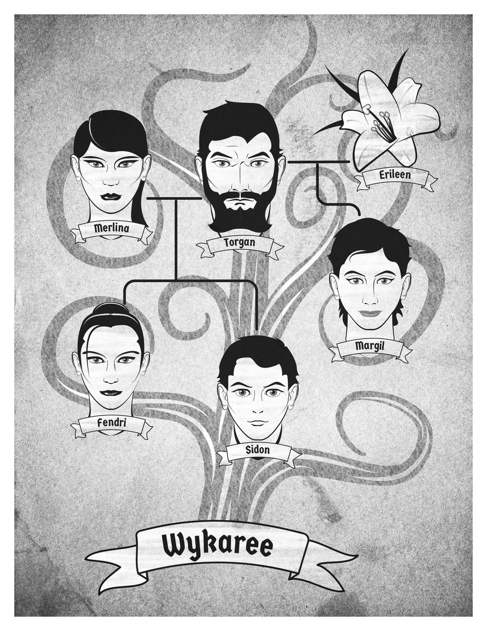 Wykaree Family Tree