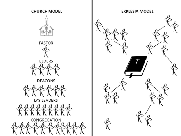 cHURCH-MODEL-630x473.png