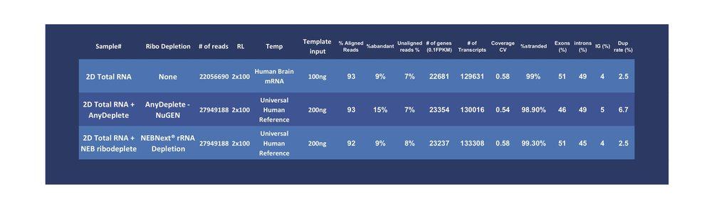 Total RNA data table.jpg