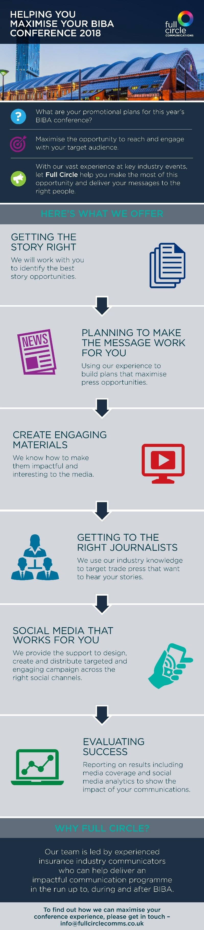 BIBA-infographic.jpg