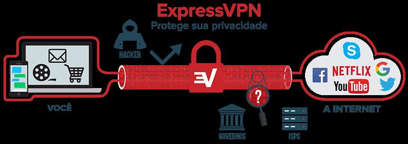 ExpressVPN.png