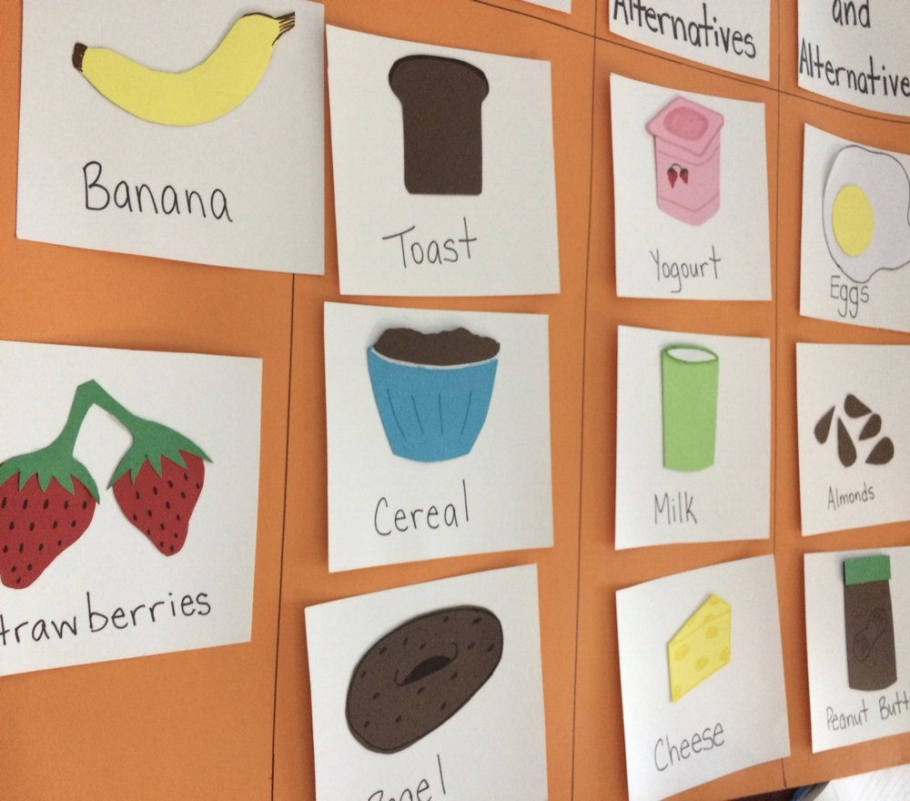 - Grade 2Eating a balanced breakfast - by megan wattEmotions & Change - by katie nowellHealthy Lifestyle - by ally vansnickSustainability - by maddy raaflaubunderstanding habits - by kristen ingraham (+ slideshow)