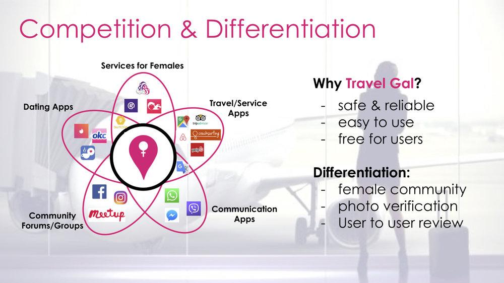 LinkedIn_ Travel Gal Final Presentation (2)kj.jpg