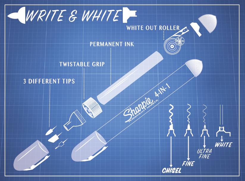 Sharpie Object Study & Redesign (Adobe Illustrator 2017)