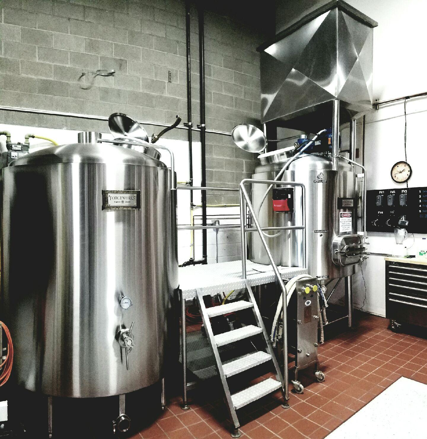 Brewery Sizing Forgeworks