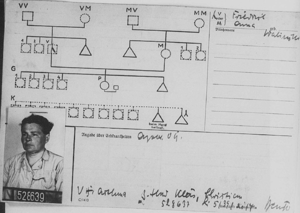 G-Kartei of martha salecker (back) via familysearch.org