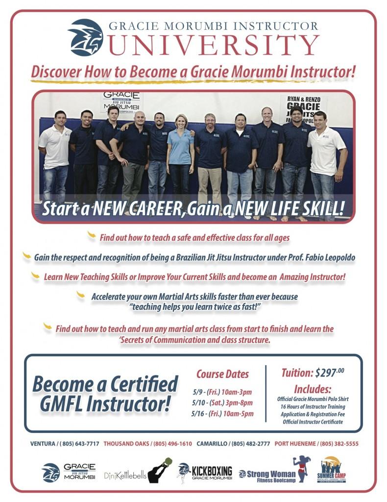 Gracie Jiu Jitsu Instructor University