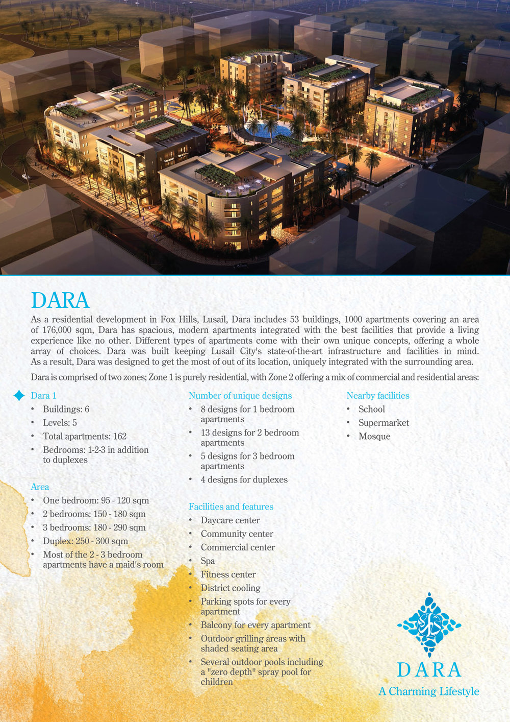 Dara Lusail City Doha Qatar A Fact Sheet.jpg
