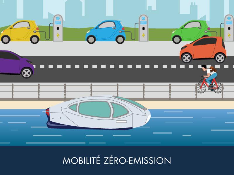 Plus de 2000 scooters électriques en libre service sont déjà disponibles à Paris