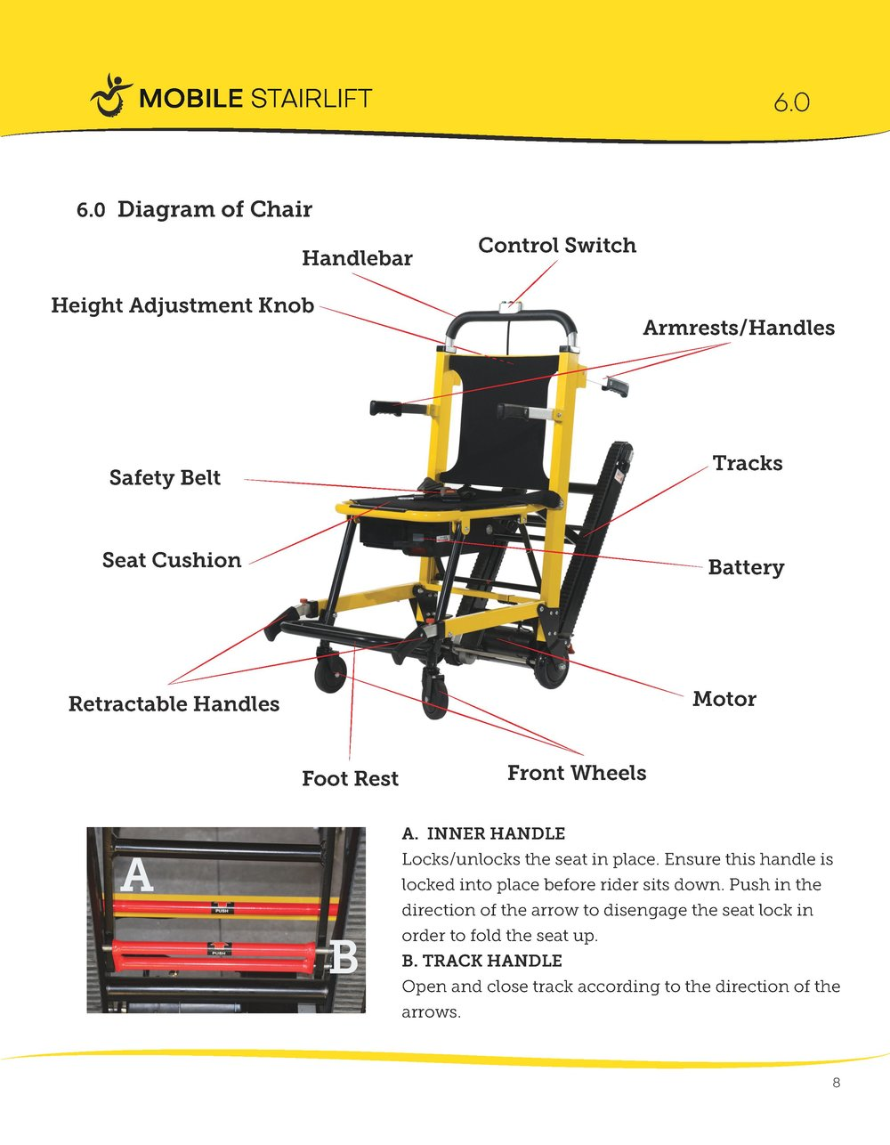Mobile Stairlift Instruction Manual-9.jpg