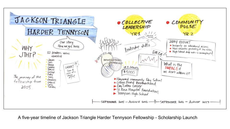 2018-05-02 Koshland JTHT Scholarship Launch (2).jpg