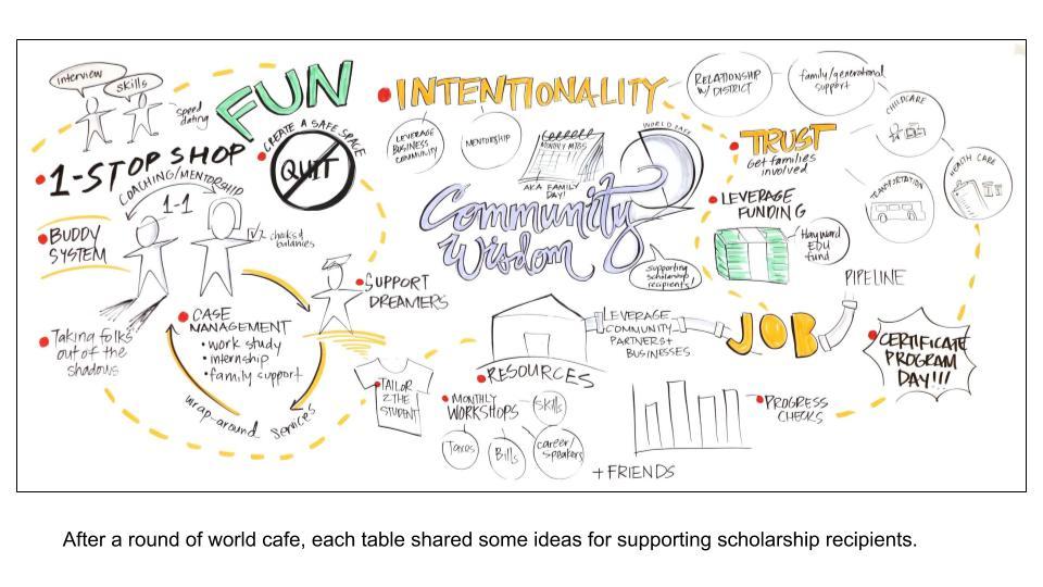 2018-05-02 Koshland JTHT Scholarship Launch (4).jpg