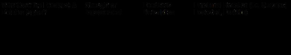 feedback tracker.png