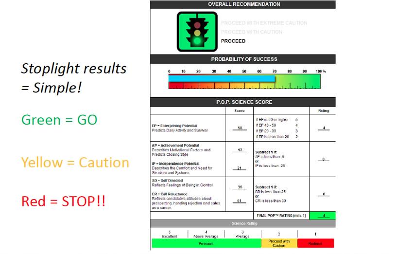 HW-Assessments.jpg