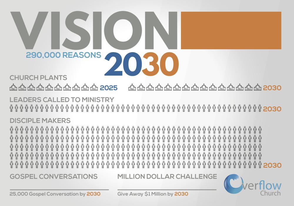 Vision 2030 Banner small jpeg.png