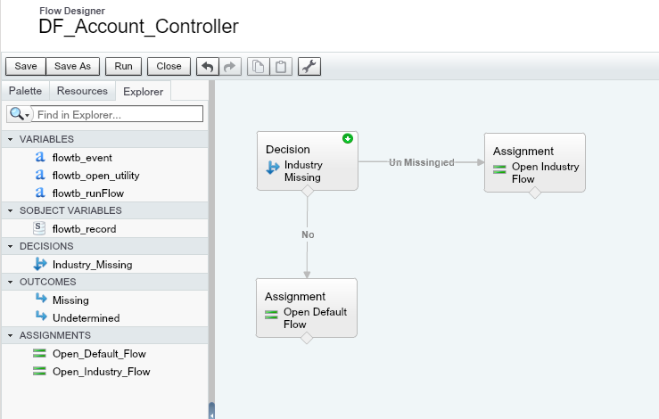 Account controller Flow