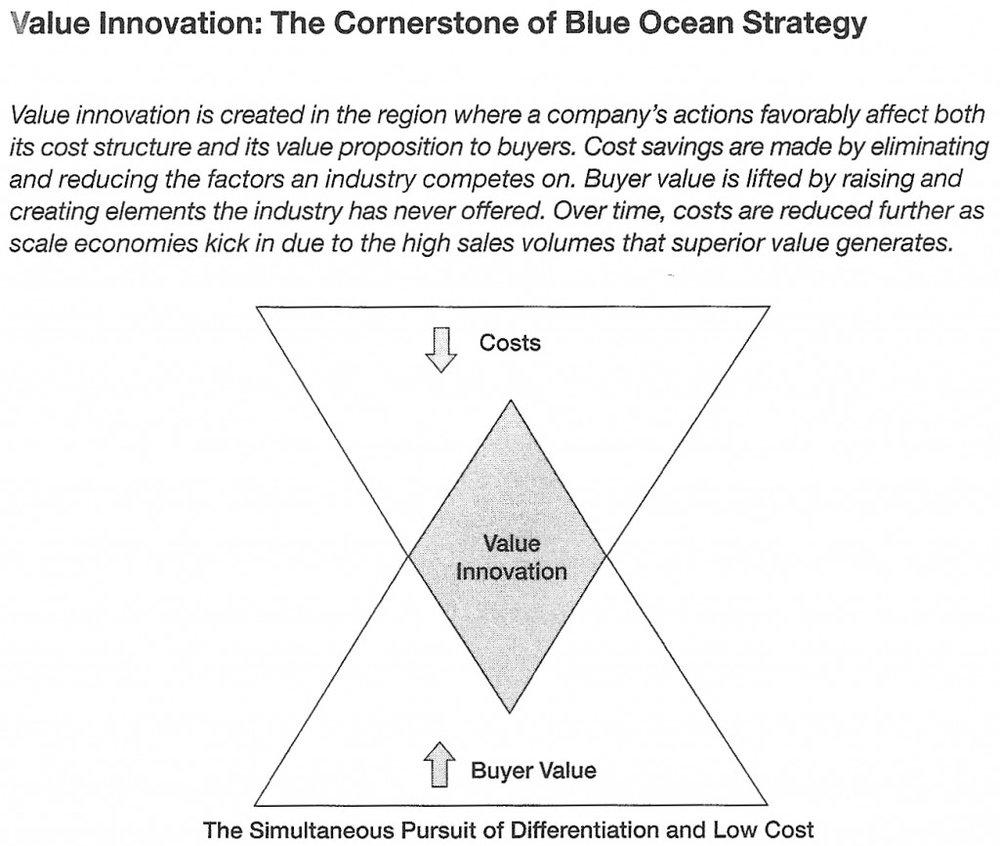 Blue-Ocean-Strategy-1024x866 2.jpg