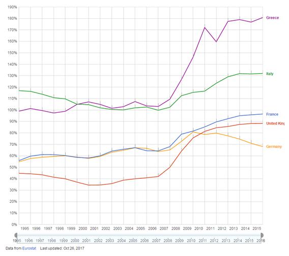 debt-graph.jpg