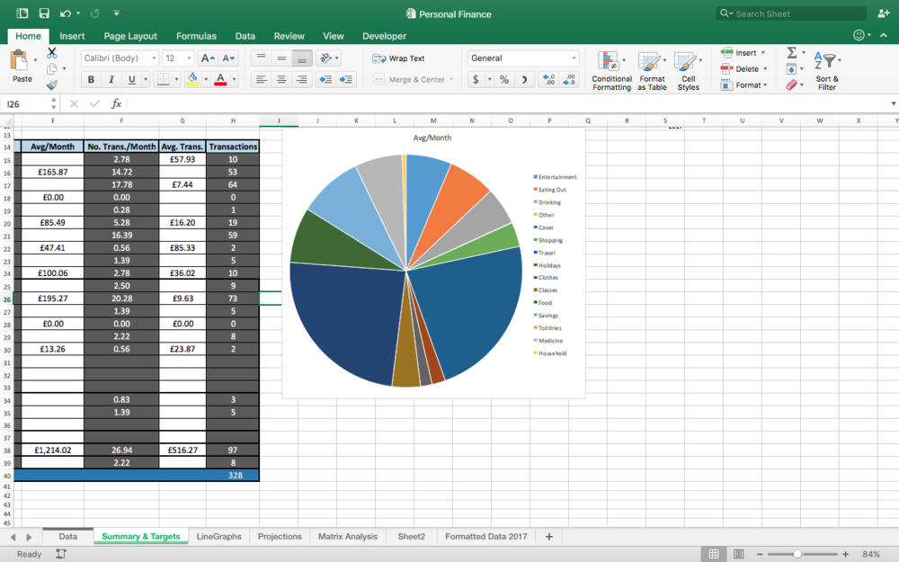 Liam Hartley uses Excel to manage his finances