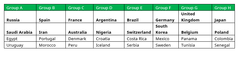 My World Cup predictions.PNG