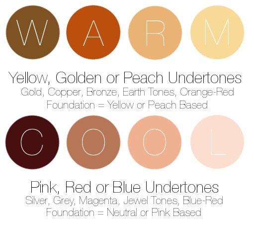 skin undertones warm cool neutral