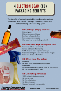 4-electron-beam-eb-packaging-benefits-2-200x300.png