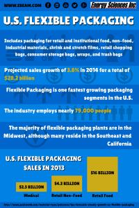 u.s.-flexible-packaging-edited-10.17.2014-200x300.png