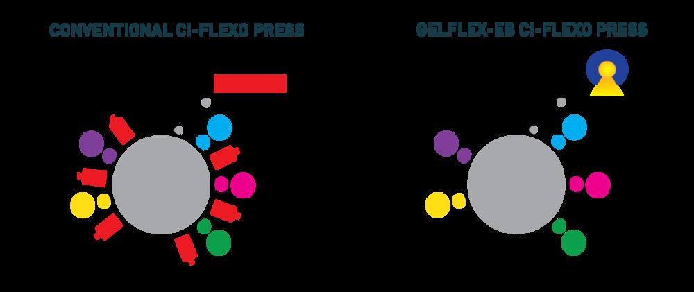 gelflex_diagram-01.png