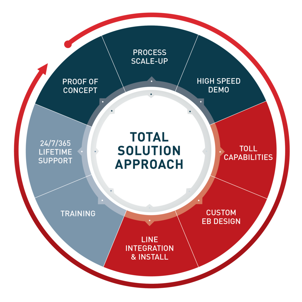 total_solution_chart_2-01.png