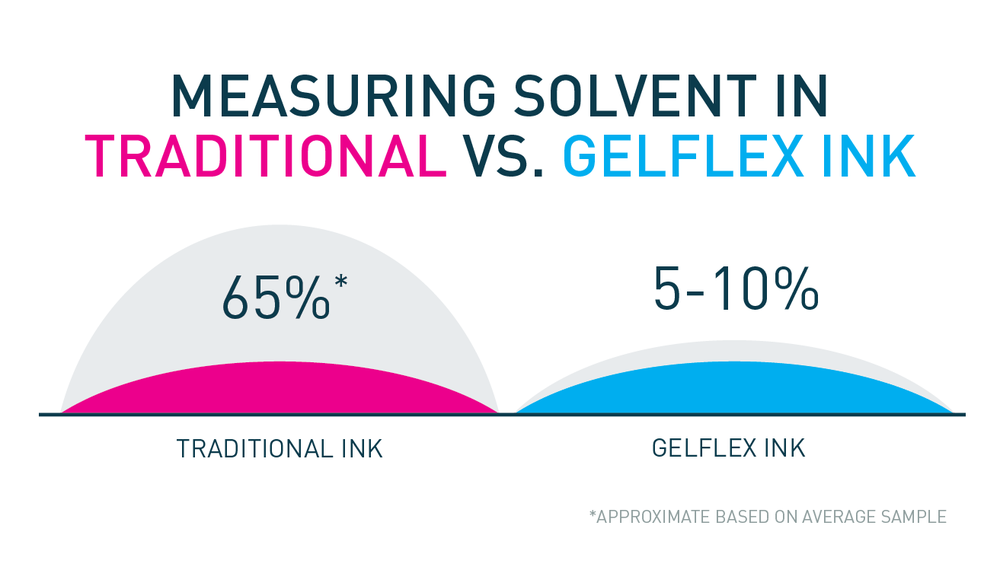 measure_solvent_infographic-01.png