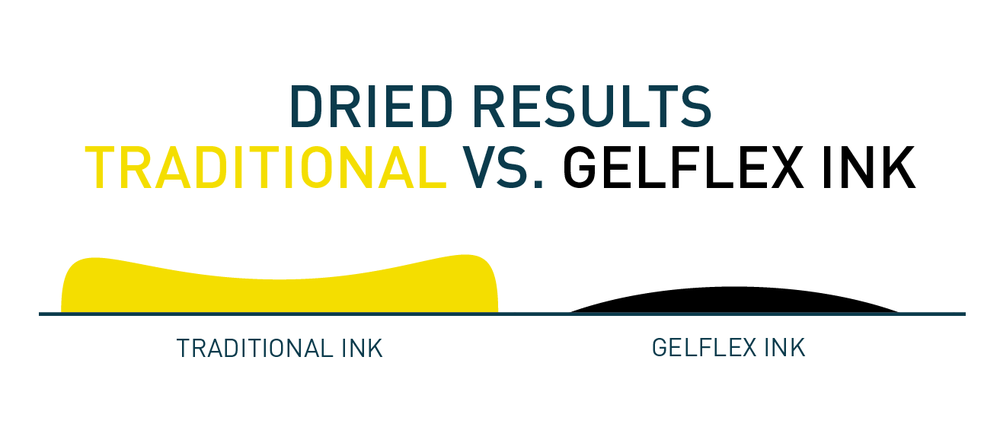 Dried_Results_Graphic-01.png