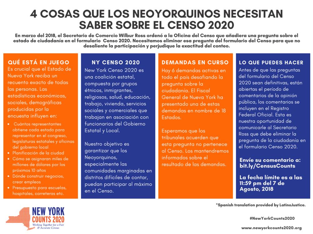 4 Cosas que Los Neoyorkinos Necesitan Saber