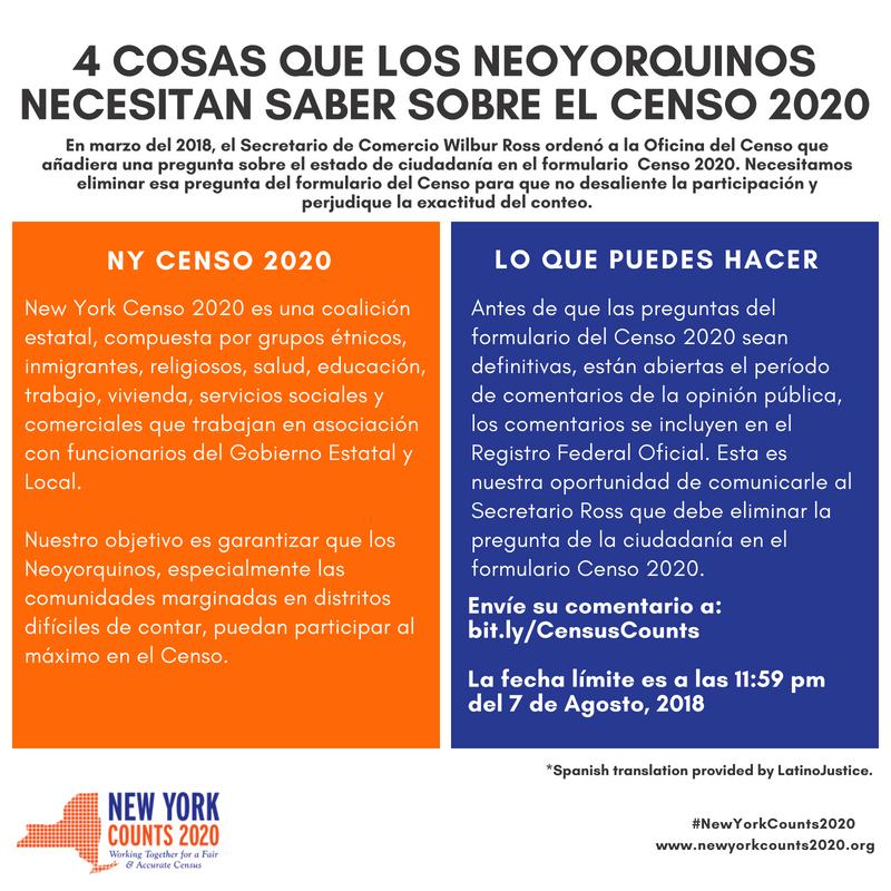 NY Censo 2020