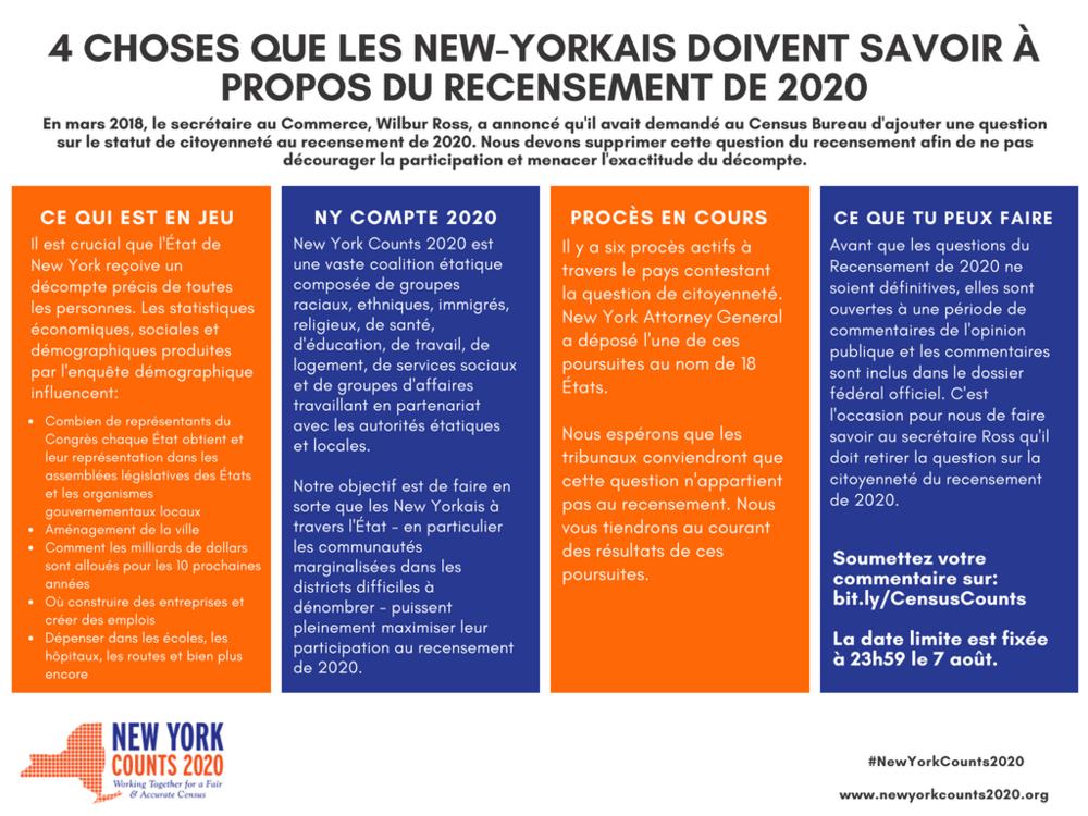 4 Choses Que Les New-Yorkais Doivent Savoir