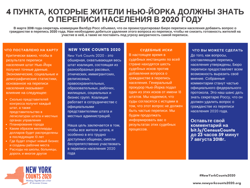 Census_2020_Infographic_-_Russian[1].png