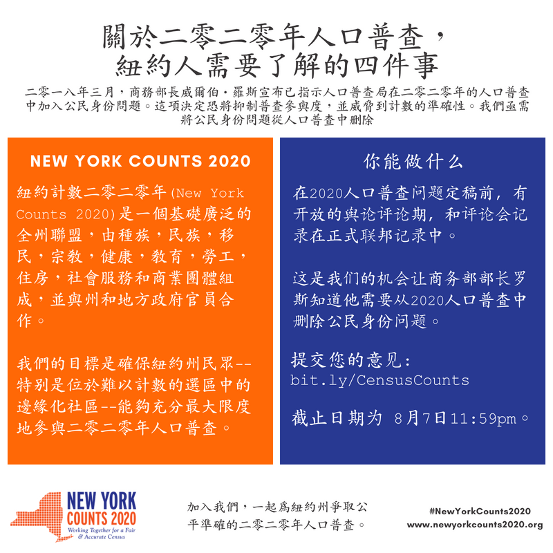 NY_Counts_2020_-_Chinese[2].png