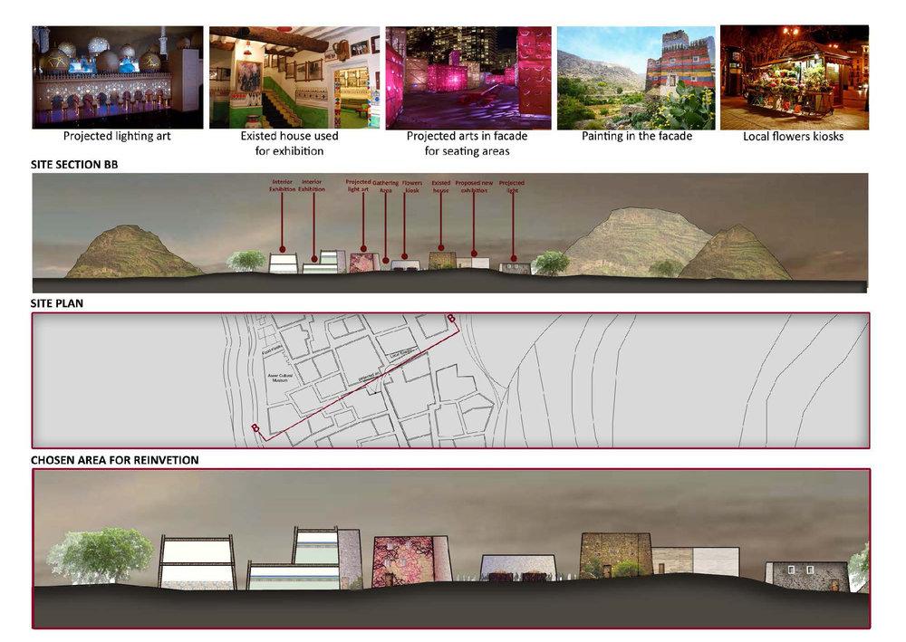 Final  Presentation.Huda Al-Jefri,Nedaa Al-Shaikhy, Sara Mohamed & Doaa Tarabzouni. ITCTAP. 8.1..2015_Page_72 copy 2.jpg