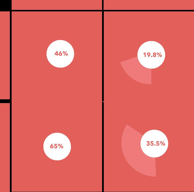 Entrepreneur-Demographics.png