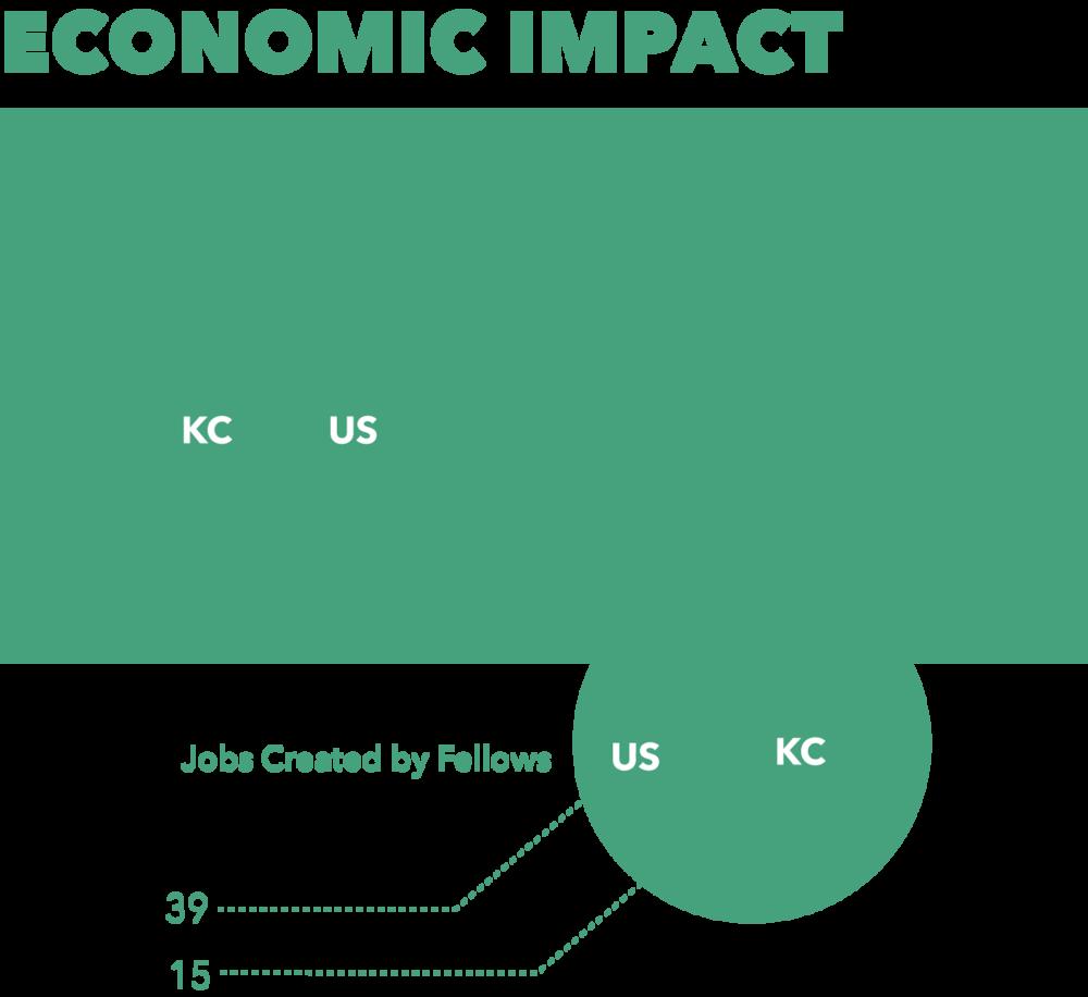Economic-Impact.png